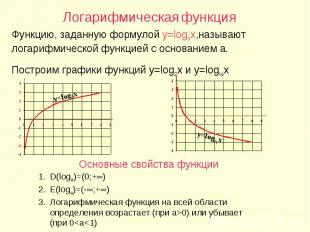 Логарифмическая функция Функцию, заданную формулой y=logax,называют логарифмичес
