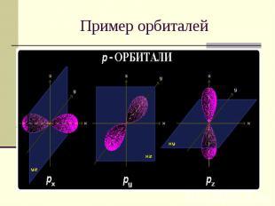 Пример орбиталей