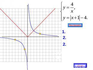 -1-2-3-4-5-6 1 2 3 4 5 6 7 1. у = IхI 2. у = Iх+1I Ответ: (-1;4), (-4;-1), (4;1)