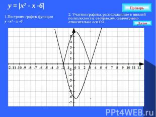 у = |хІ - х -6| Проверь 1.Построим график функции у =хІ - х -6 2. Участки график