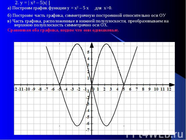 2. у = | хІ – 5|х| | а) Построим график функции у = хІ – 5 х для х>0. б) Построим часть графика, симметричную построенной относительно оси ОУ в) Часть графика, расположенные в нижней полуплоскости, преобразовываем на верхнюю полуплоскость симметричн…