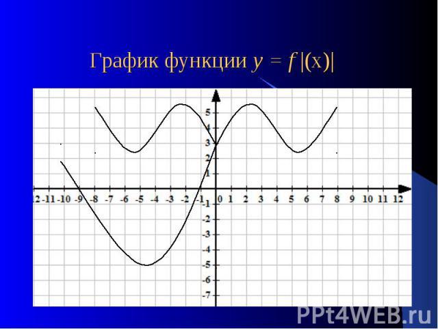 График функции у = f |(х)|