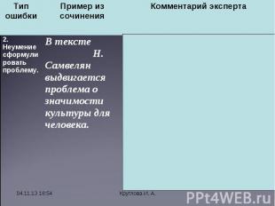 * Круглова И. А. Тип ошибки Пример из сочинения Комментарий эксперта 2. Неумение