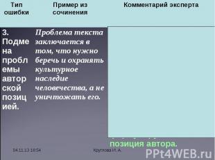 * Круглова И. А. Тип ошибки Пример из сочинения Комментарий эксперта 3. Подмена