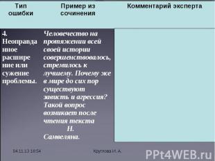 * Круглова И. А. Тип ошибки Пример из сочинения Комментарий эксперта 4. Неоправд