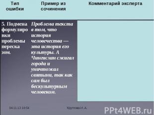 * Круглова И. А. Тип ошибки Пример из сочинения Комментарий эксперта 5. Подмена
