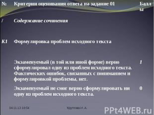 * Круглова И. А. № Критерии оценивания ответа на задание 01 Баллы / Содержание с