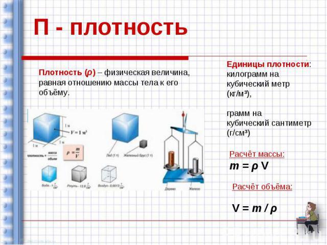П - плотность Плотность (ρ) – физическая величина, равная отношению массы тела к его объёму. Единицы плотности: килограмм на кубический метр (кг/мі), грамм на кубический сантиметр (г/смі) Расчёт массы: m = ρ V Расчёт объёма: V = m / ρ