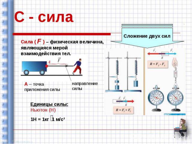 С - сила Сила ( F ) – физическая величина, являющаяся мерой взаимодействия тел. Сложение двух сил Единицы силы: Ньютон (Н) 1Н = 1кг 1 м/сІ А – точка приложения силы направление силы