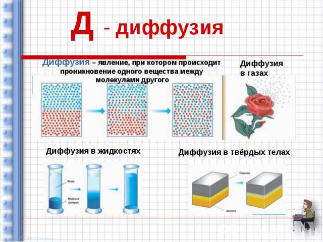 Д - диффузия Диффузия – явление, при котором происходит проникновение одного вещества между молекулами другого Диффузия в газах Диффузия в жидкостях Диффузия в твёрдых телах