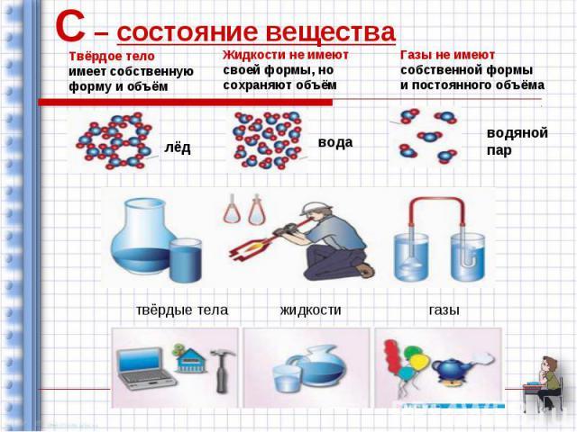 С – состояние вещества лёд Твёрдое тело имеет собственную форму и объём вода водяной пар Жидкости не имеют своей формы, но сохраняют объём Газы не имеют собственной формы и постоянного объёма твёрдые тела жидкости газы