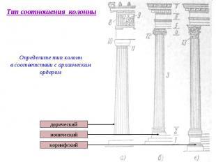 дорический Тип соотношения колонны Определите тип колонн в соответствии с архаич
