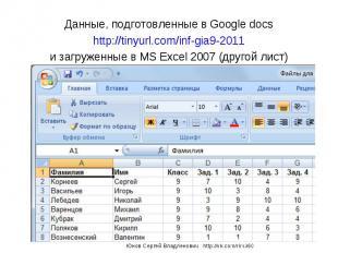 Данные, подготовленные в Google docs http://tinyurl.com/inf-gia9-2011 и загружен