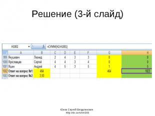Решение (3-й слайд) Юнов Сергей Владленович http://vk.com/rim360