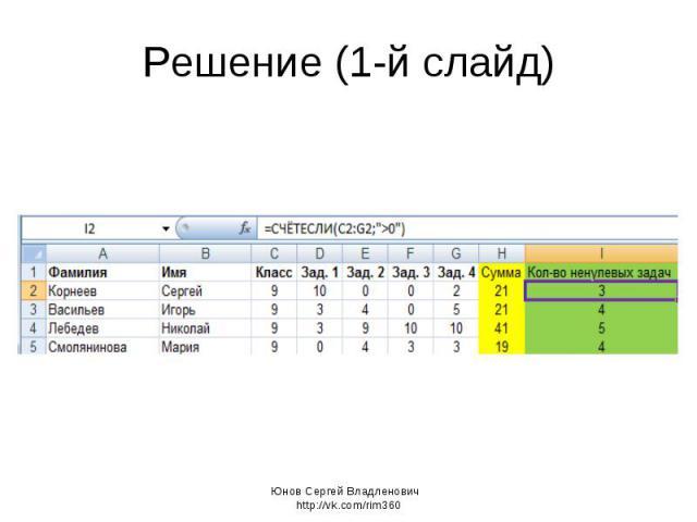 Решение (1-й слайд) Юнов Сергей Владленович http://vk.com/rim360
