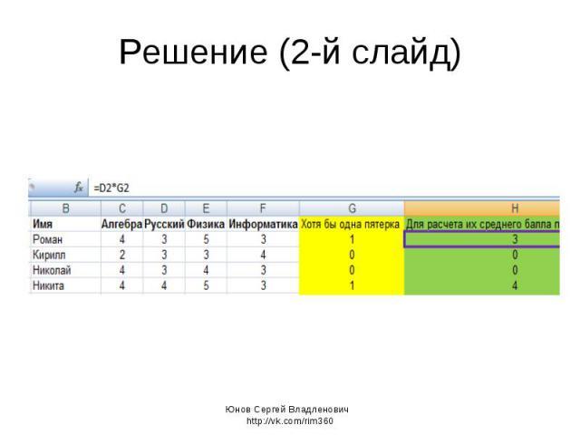 Решение (2-й слайд) Юнов Сергей Владленович http://vk.com/rim360