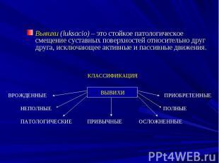 КЛАССИФИКАЦИЯ ВРОЖДЕННЫЕ ПРИОБРЕТЕННЫЕ НЕПОЛНЫЕ ПОЛНЫЕ ПАТОЛОГИЧЕСКИЕ ПРИВЫЧНЫЕ
