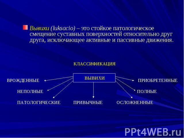 КЛАССИФИКАЦИЯ ВРОЖДЕННЫЕ ПРИОБРЕТЕННЫЕ НЕПОЛНЫЕ ПОЛНЫЕ ПАТОЛОГИЧЕСКИЕ ПРИВЫЧНЫЕ ОСЛОЖНЕННЫЕ ВЫВИХИ Вывихи (luksacio) – это стойкое патологическое смещение суставных поверхностей относительно друг друга, исключающее активные и пассивные движения.