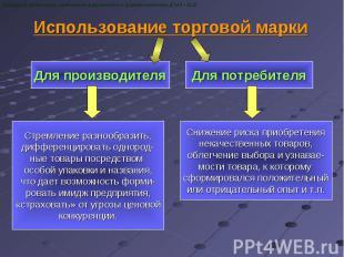 Использование торговой марки Кафедра фармакологии, клинической фармакологии и фа