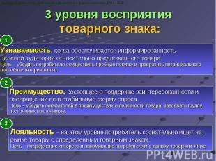 3 уровня восприятия товарного знака: Кафедра фармакологии, клинической фармаколо