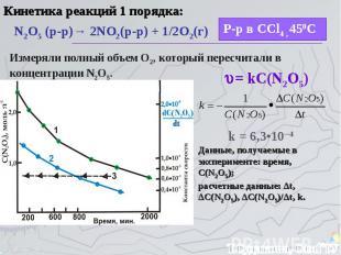 Кинетика реакций 1 порядка: N2O5 (р-р)→ 2NO2(р-р) + 1/2O2(г) Р-р в CCl4 , 450С И