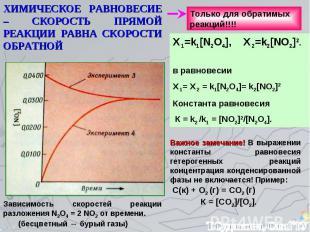 Зависимость скоростей реакции разложения N2О4 = 2 NО2 от времени. (бесцветный ↔