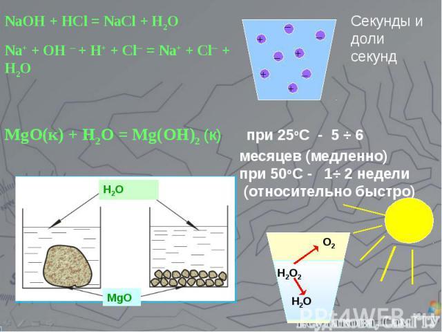NaOH + HCl = NaCl + H2O Na+ + OH ─ + H+ + Cl─ = Na+ + Cl─ + H2O Секунды и доли секунд + + + + _ _ _ _ MgO(к) + H2O = Mg(OH)2 (к) при 25оС - 5 ч 6 месяцев (медленно) при 50оС - 1ч 2 недели (относительно быстро) Н2О MgO Н2О2 О2 Н2О