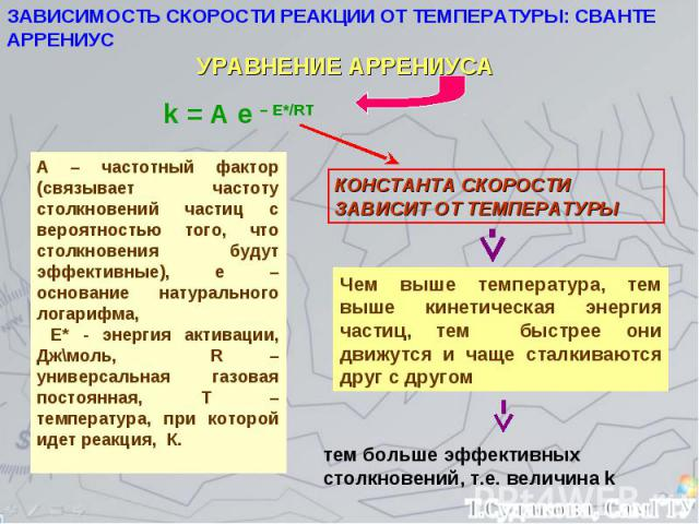 ЗАВИСИМОСТЬ СКОРОСТИ РЕАКЦИИ ОТ ТЕМПЕРАТУРЫ: СВАНТЕ АРРЕНИУС УРАВНЕНИЕ АРРЕНИУСА k = А е – Е*/RT КОНСТАНТА СКОРОСТИ ЗАВИСИТ ОТ ТЕМПЕРАТУРЫ А – частотный фактор (связывает частоту столкновений частиц с вероятностью того, что столкновения будут эффект…