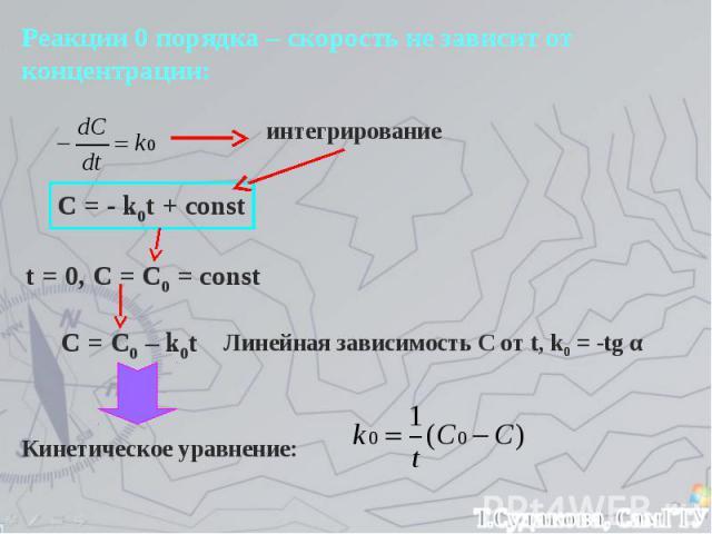 Реакции 0 порядка – скорость не зависит от концентрации: интегрирование C = - k0t + const t = 0, C = C0 = const C = C0 – k0t Линейная зависимость С от t, k0 = -tg α Кинетическое уравнение: