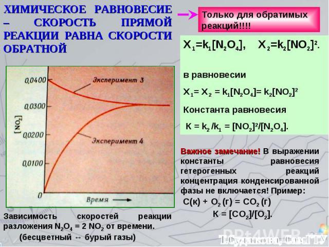 Зависимость скоростей реакции разложения N2О4 = 2 NО2 от времени. (бесцветный ↔ бурый газы) ХИМИЧЕСКОЕ РАВНОВЕСИЕ – СКОРОСТЬ ПРЯМОЙ РЕАКЦИИ РАВНА СКОРОСТИ ОБРАТНОЙ Только для обратимых реакций!!!! Ʋ1=k1[N2О4], Ʋ2=k2[NО2]2. в равновесии Ʋ1= Ʋ2 = k1[N…