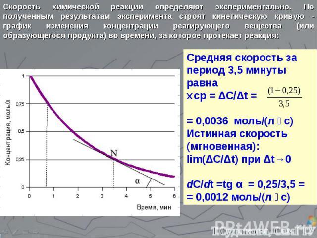 Скорость химической реакции определяют экспериментально. По полученным результатам эксперимента строят кинетическую кривую - график изменения концентрации реагирующего вещества (или образующегося продукта) во времени, за которое протекает реакция: С…