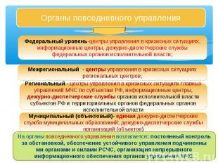Органы повседневного управления Федеральный уровень-центры управления в кризисны