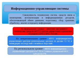 Информационно- управляющие системы Совокупность технических систем, средств связ