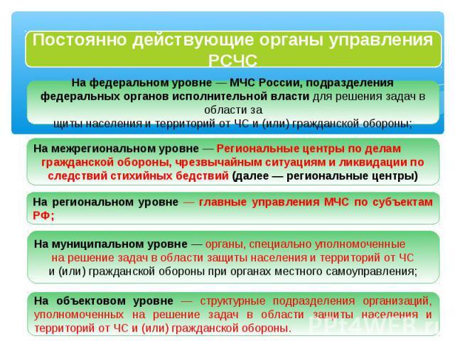 Постоянно действующие органы управления РСЧС На федеральном уровне — МЧС России, подразделения федеральных органов исполнительной власти для решения задач в области за щиты населения и территорий от ЧС и (или) гражданской обороны; На межрегиональном…