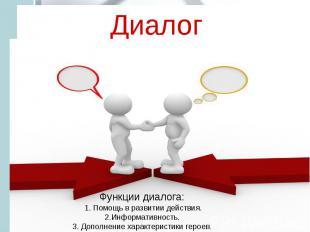 Диалог Функции диалога: 1. Помощь в развитии действия. 2.Информативность. 3. Доп