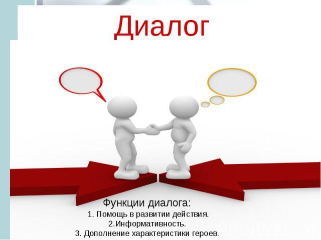 Диалог Функции диалога: 1. Помощь в развитии действия. 2.Информативность. 3. Дополнение характеристики героев.