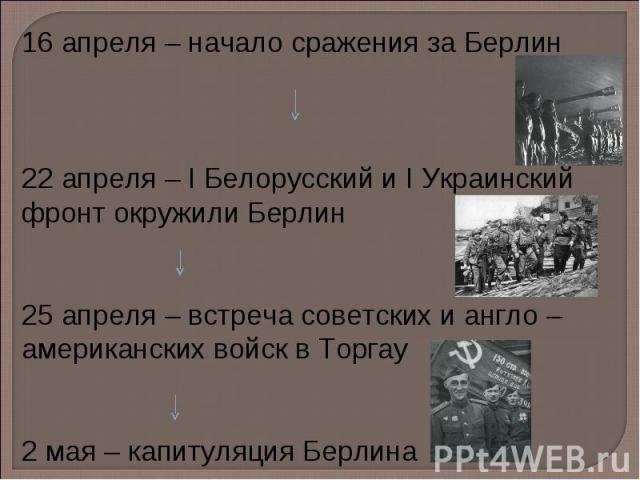 16 апреля – начало сражения за Берлин 22 апреля – I Белорусский и I Украинский фронт окружили Берлин 25 апреля – встреча советских и англо – американских войск в Торгау 2 мая – капитуляция Берлина