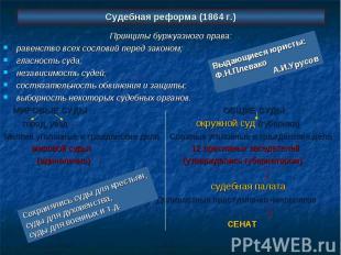 Выдающиеся юристы: Ф.Н.Плевако А.И.Урусов Сохранялись суды для крестьян, суды дл