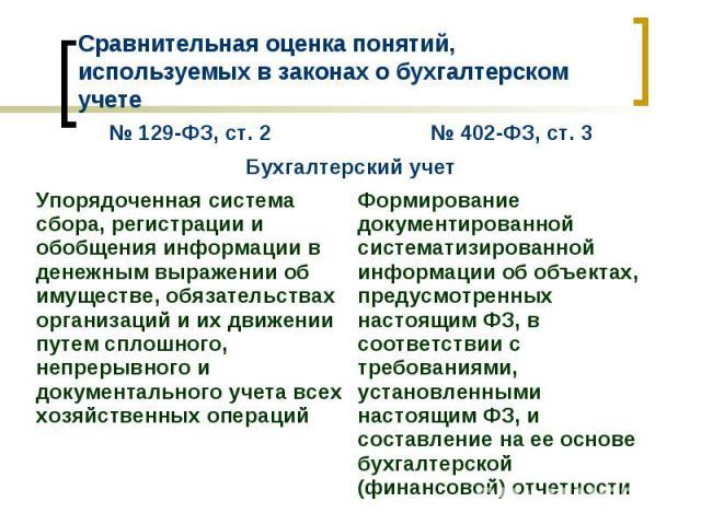 № 402-ФЗ, ст. 3 № 129-ФЗ, ст. 2 Формирование документированной систематизированной информации об объектах, предусмотренных настоящим ФЗ, в соответствии с требованиями, установленными настоящим ФЗ, и составление на ее основе бухгалтерской (финансовой…