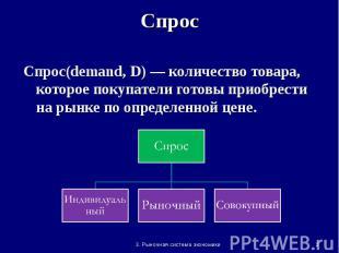 * 3. Рыночная система экономики Спрос Спрос(demand, D) — количество товара, кото