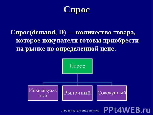 * 3. Рыночная система экономики Спрос Спрос(demand, D) — количество товара, которое покупатели готовы приобрести на рынке по определенной цене.