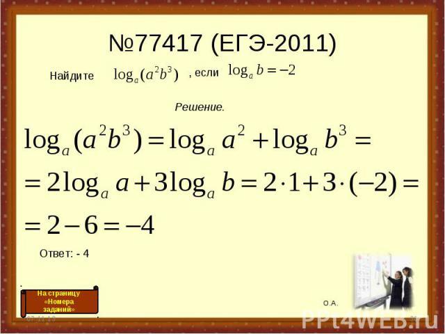 №77417 (ЕГЭ-2011) * * Найдите , если Решение. Ответ: - 4 О.А. На страницу «Номера заданий»