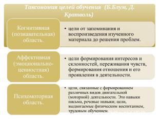 Таксономия целей обучения (Б.Блум, Д. Кратволь)