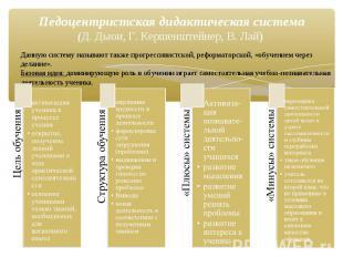 Педоцентристская дидактическая система (Д. Дьюи, Г. Кершенштейнер, В. Лай) Данну