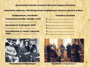 Тегеранская конференция Крымская конференция Дипломатическая история Второй миро