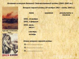 Военная история Великой Отечественной войны (1941-1945 гг.) Второй период войны