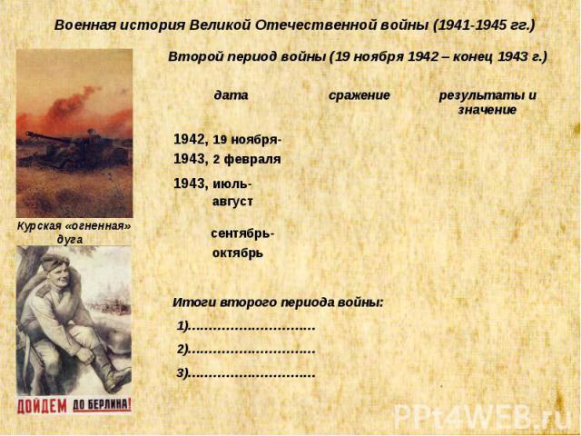 Военная история Великой Отечественной войны (1941-1945 гг.) Второй период войны (19 ноября 1942 – конец 1943 г.) Курская «огненная» дуга дата сражение результаты и значение 1942, 19 ноября- 1943, 2 февраля 1943, июль- август сентябрь- октябрь Итоги …