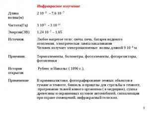 * Инфракрасное излучение Длина волны(м) 2 10 -3 - 7,6 10 -7 Частота(Гц) 3 1011 -