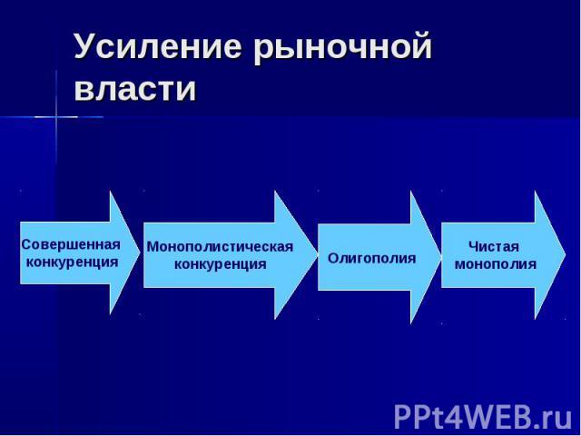 Совершенная конкуренция Монополистическая конкуренция Олигополия Чистая монополия Усиление рыночной власти