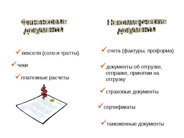 векселя (соло и тратты) чеки платежные расчеты счета (фактуры, проформа) документы об отгрузке, отправке, принятии на отгрузку страховые документы сертификаты таможенные документы